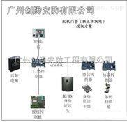 广州创腾提供安装指纹门禁考勤系统