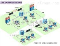 北斗gps双模时间服务器 北斗时间服务器