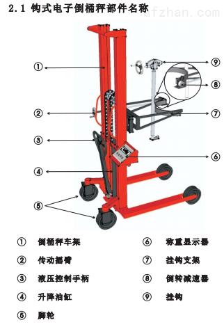 FCS-500-500kg抱式倒桶秤亚津倒桶秤