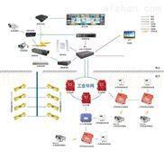 煤礦視頻監控系統——井下視頻監控