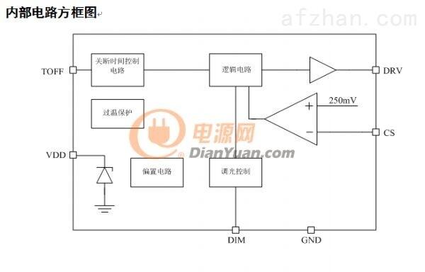 深圳市惠新晨电子作为欧创芯半导体的战略核心代理商,硬件配套设备齐全、有专业的技术工程人员提供方案设计及售后服务,强大的供货能力,合理的市场价格。 OC50xx系列LED恒流驱动芯片 深圳总代理优质供应OC5022/OC5028/OC5021/OC5010/OC5011/OC6701/OC7130/OC6700/OC6702 OC5011是一款高效率、高精度的降压型大功率LED恒流驱动控制芯片。 OC5011采用固定关断时间的峰值电流控制方式,关断时间可通过外部电容进行调节,工作频率可根据用户要求而改变。O