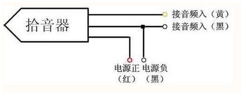 拾音器连接基本要求及插件连接