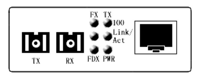 光纤收发器面板结构图