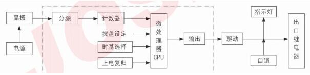 电路 电路图 电子 设计 素材 原理图 605_147