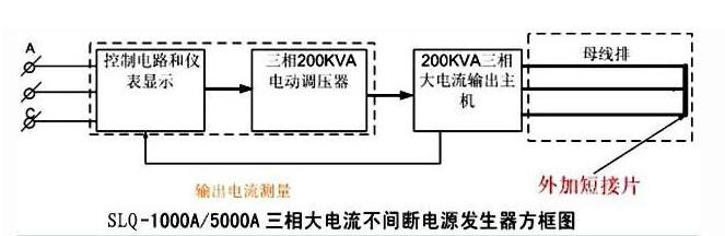 电路 电路图 电子 原理图 663_216