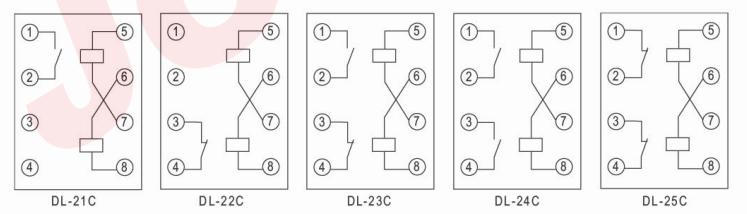 dl-25c电磁式电流继电器