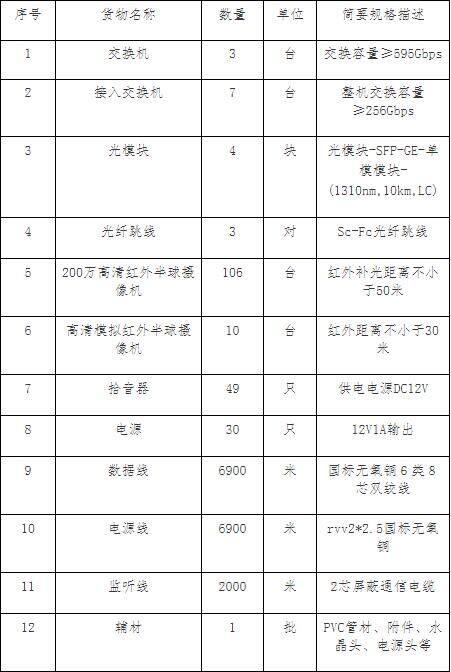 隆管理咨询关于江西省视频视频监狱监训女子猎鹰图片