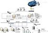 企业综合能源计量信息系统