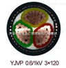 Z新价格 ZR-YJV42粗钢丝铠装电力电缆 天缆集团销售部