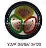 MVV42 -3*70粗钢丝铠装矿用电缆 天缆三厂供应